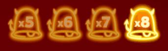 Devils Multiplier